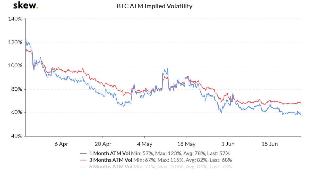 Bitcoin implicaba volatilidad