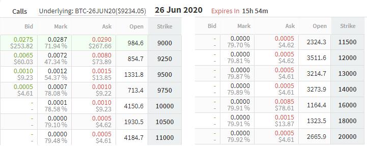 Opciones de compra de Bitcoin de junio
