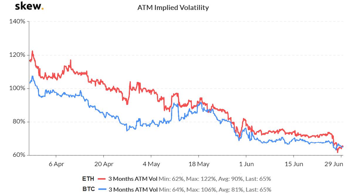 volatilidad implícita de las opciones de Deribit