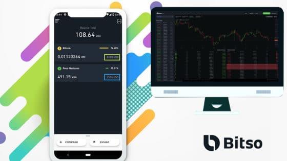 Bitso: el exchange para hacer trading de bitcoin que opera en México, Brasil y Argentina